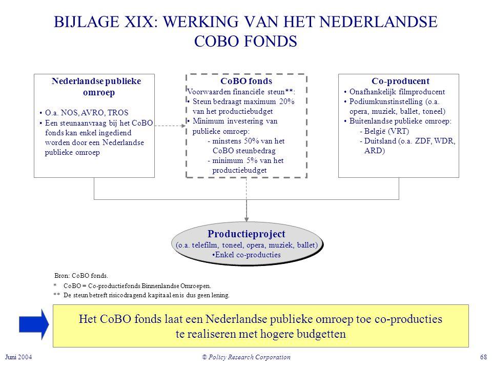 BIJLAGE XIX: WERKING VAN HET NEDERLANDSE COBO FONDS