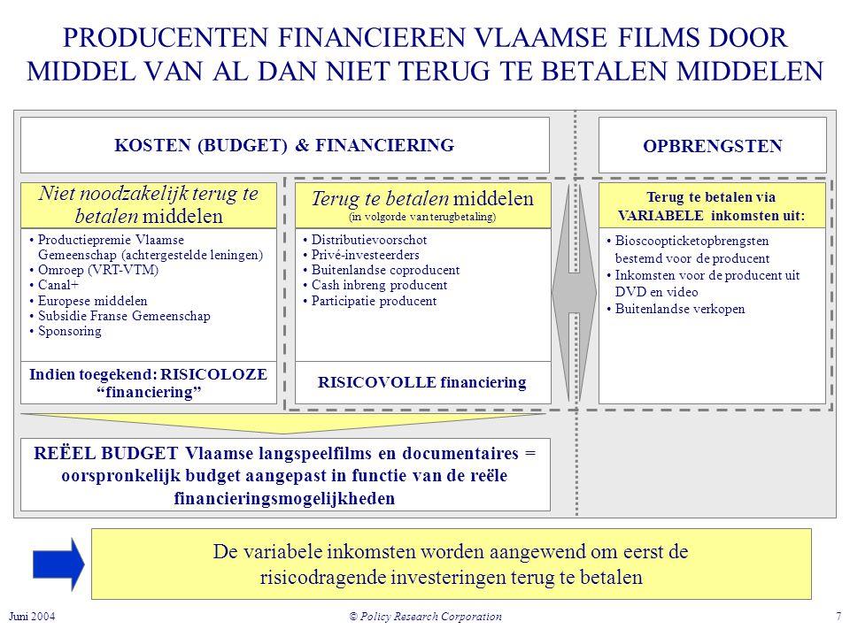 PRODUCENTEN FINANCIEREN VLAAMSE FILMS DOOR MIDDEL VAN AL DAN NIET TERUG TE BETALEN MIDDELEN