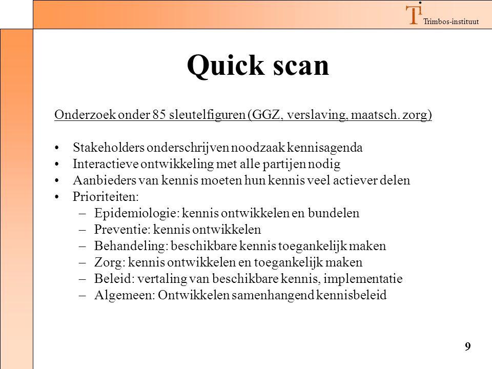 Quick scan Onderzoek onder 85 sleutelfiguren (GGZ, verslaving, maatsch. zorg) Stakeholders onderschrijven noodzaak kennisagenda.