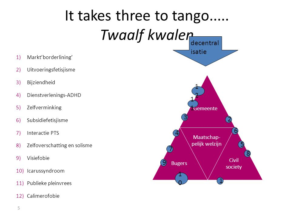 It takes three to tango..... Twaalf kwalen