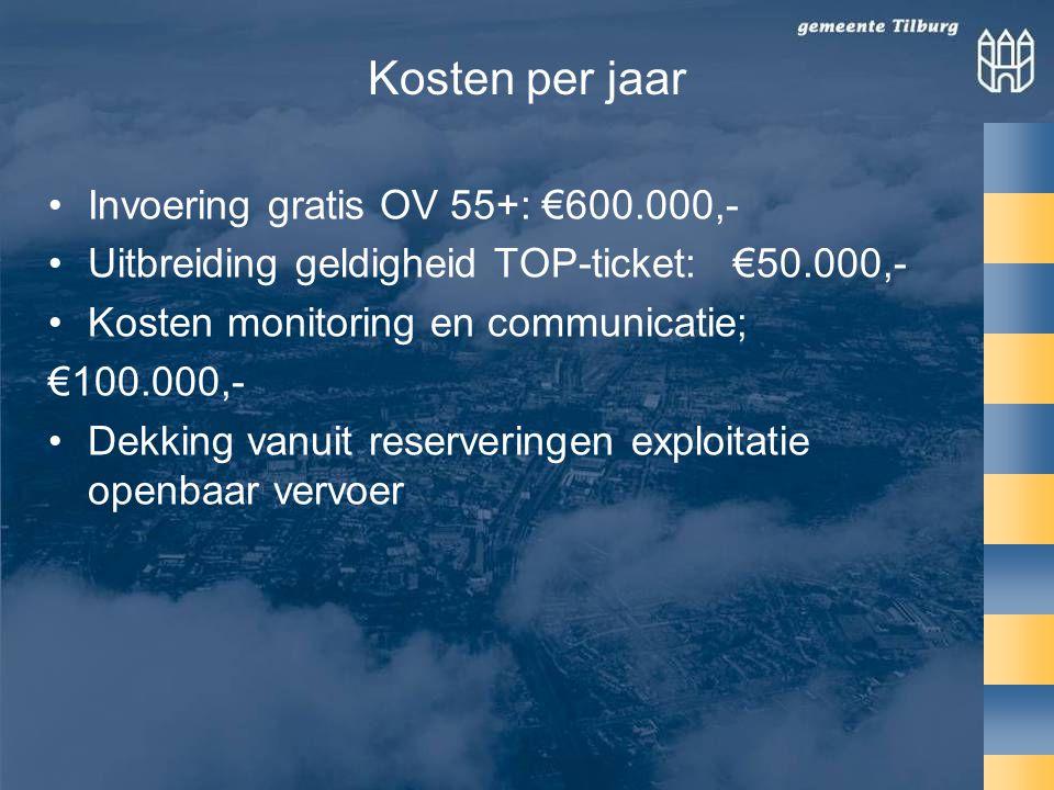 Kosten per jaar Invoering gratis OV 55+: €600.000,-