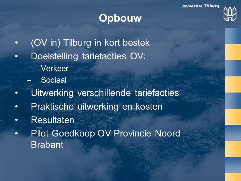 Opbouw (OV in) Tilburg in kort bestek Doelstelling tariefacties OV: