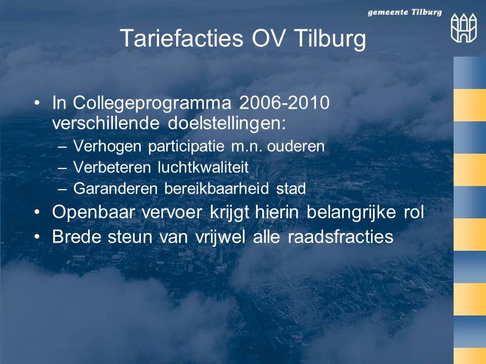 Tariefacties OV Tilburg