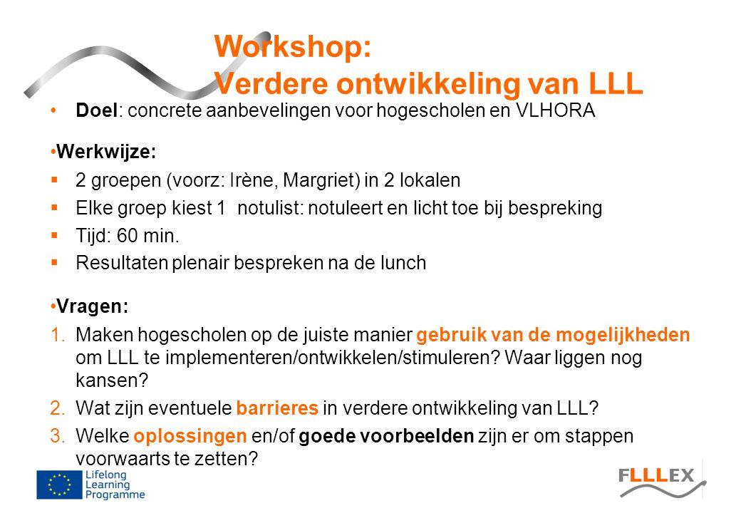 Workshop: Verdere ontwikkeling van LLL