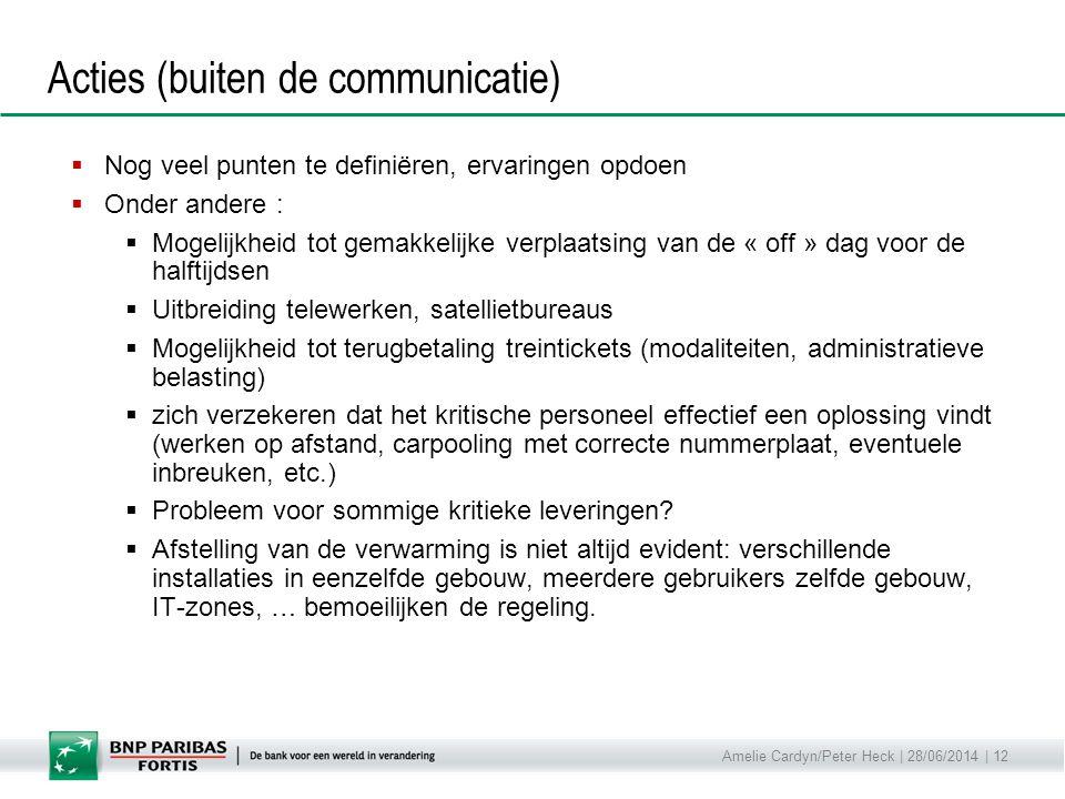 Acties (buiten de communicatie)