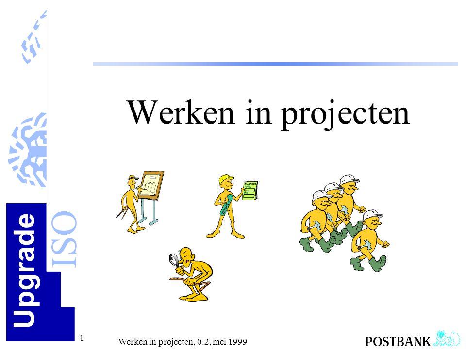 Werken in projecten De projectleider geeft deze presentatie aan zijn team. Voorkeursmoment: Kick-off, anders zo kort mogelijk na de projectstart.