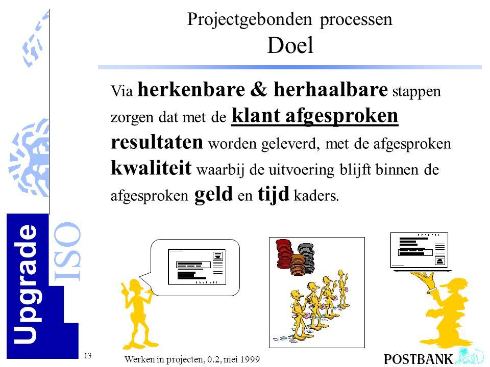 Projectgebonden processen Doel