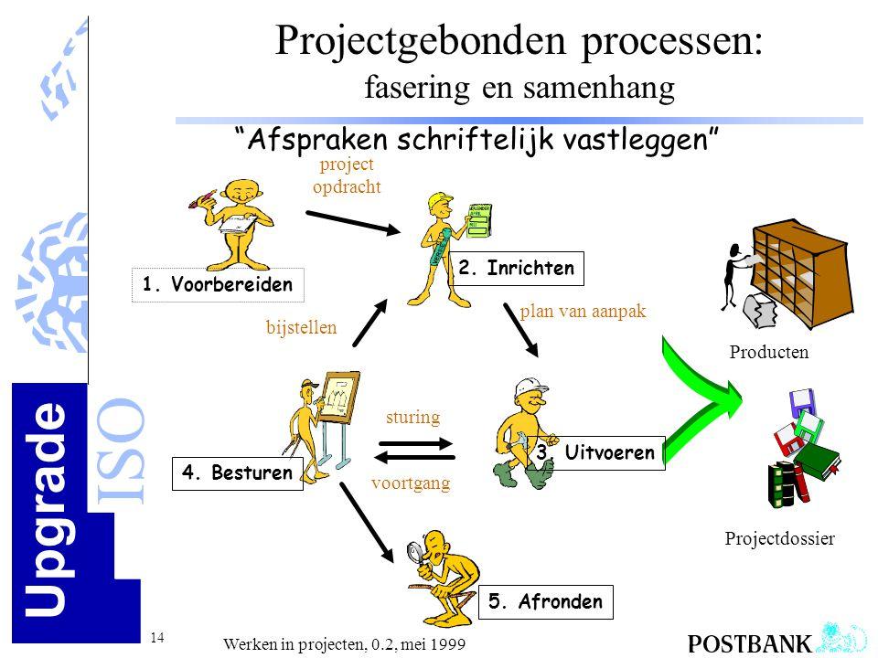 Projectgebonden processen: fasering en samenhang