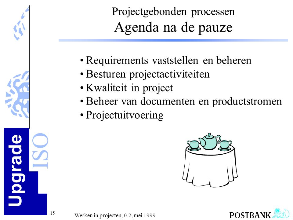 Projectgebonden processen Agenda na de pauze