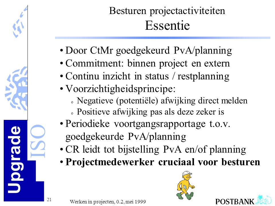 Besturen projectactiviteiten Essentie
