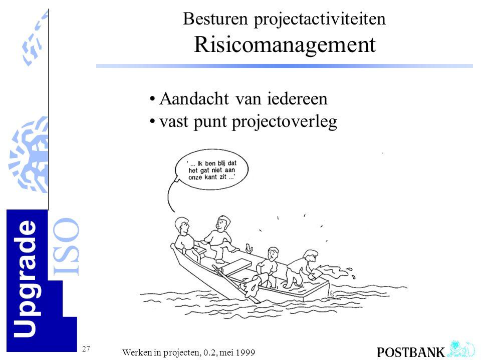 Besturen projectactiviteiten Risicomanagement