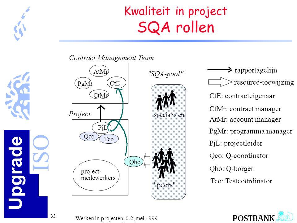Kwaliteit in project SQA rollen