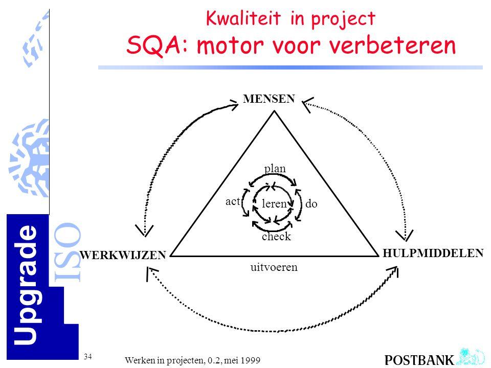 Kwaliteit in project SQA: motor voor verbeteren