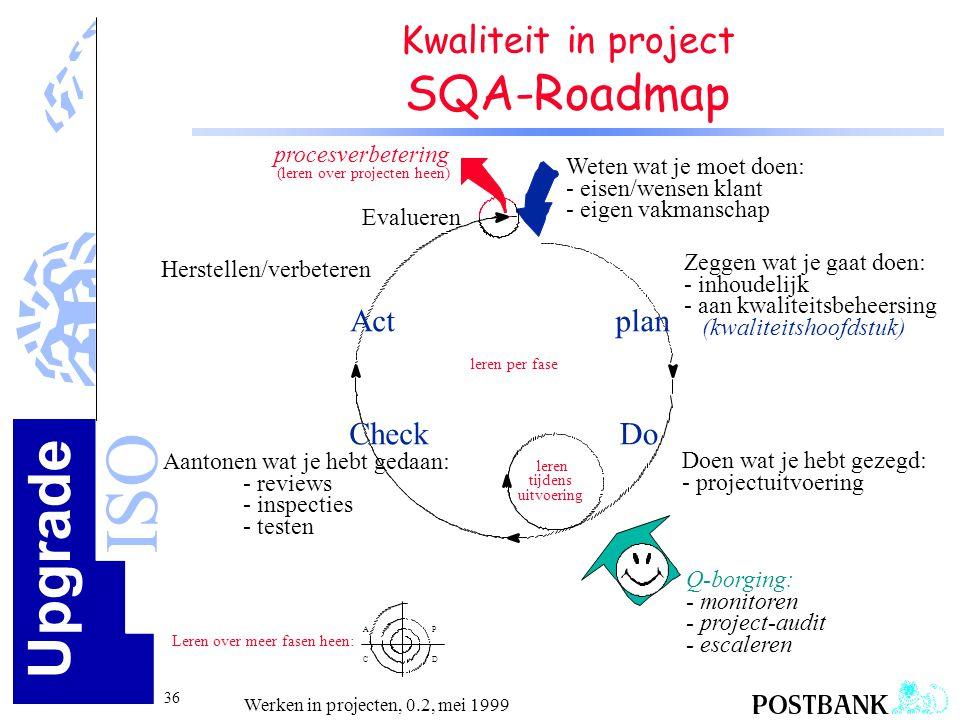 Kwaliteit in project SQA-Roadmap