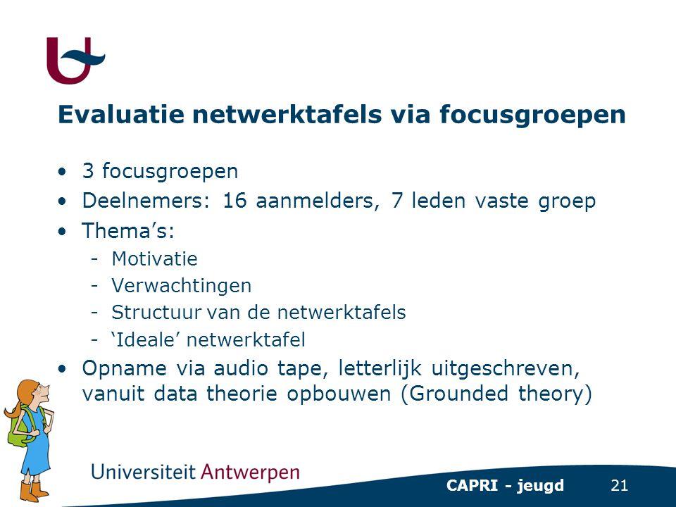 Evaluatie netwerktafels via focusgroepen