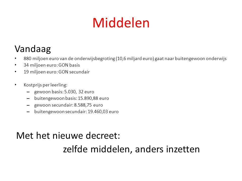 Middelen Vandaag Met het nieuwe decreet: