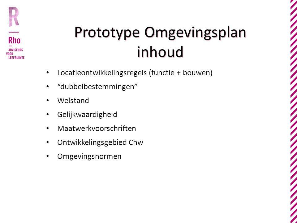 Prototype Omgevingsplan inhoud