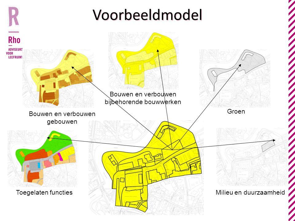 Voorbeeldmodel Bouwen en verbouwen bijbehorende bouwwerken