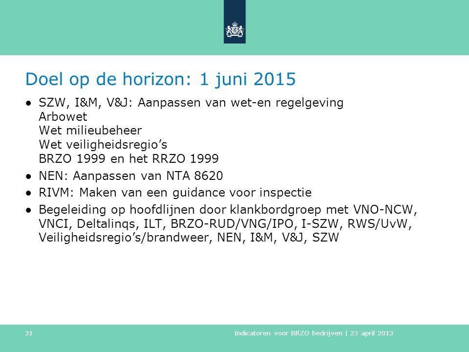 Doel op de horizon: 1 juni 2015