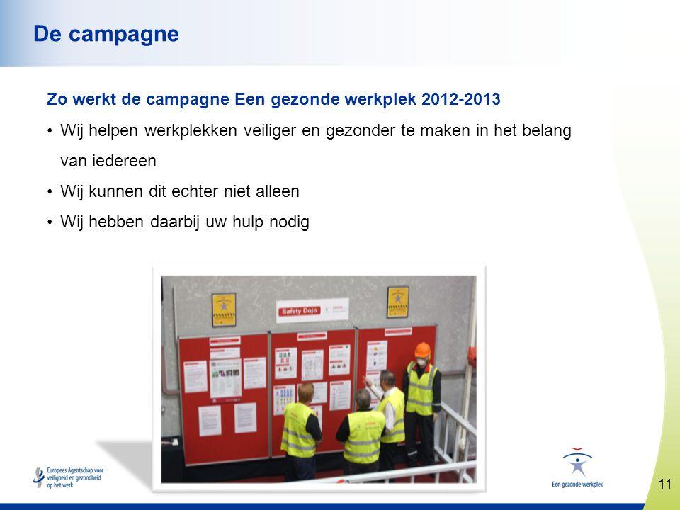 De campagne Zo werkt de campagne Een gezonde werkplek 2012-2013