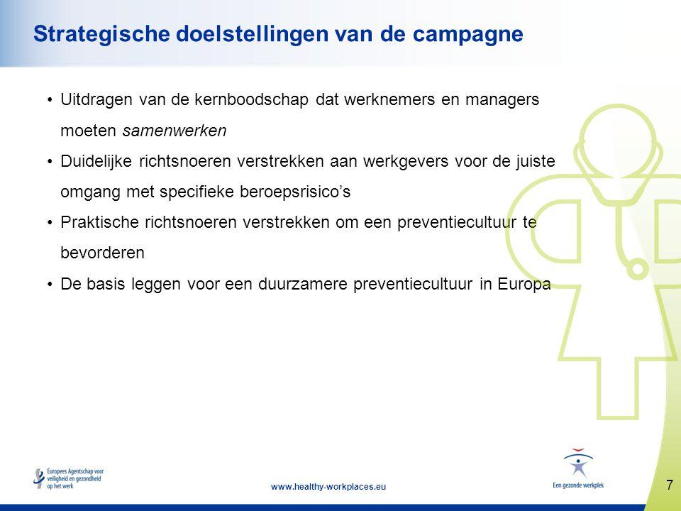 Strategische doelstellingen van de campagne