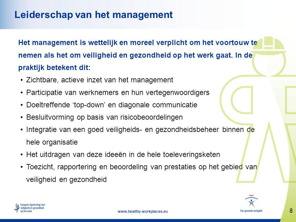 Leiderschap van het management