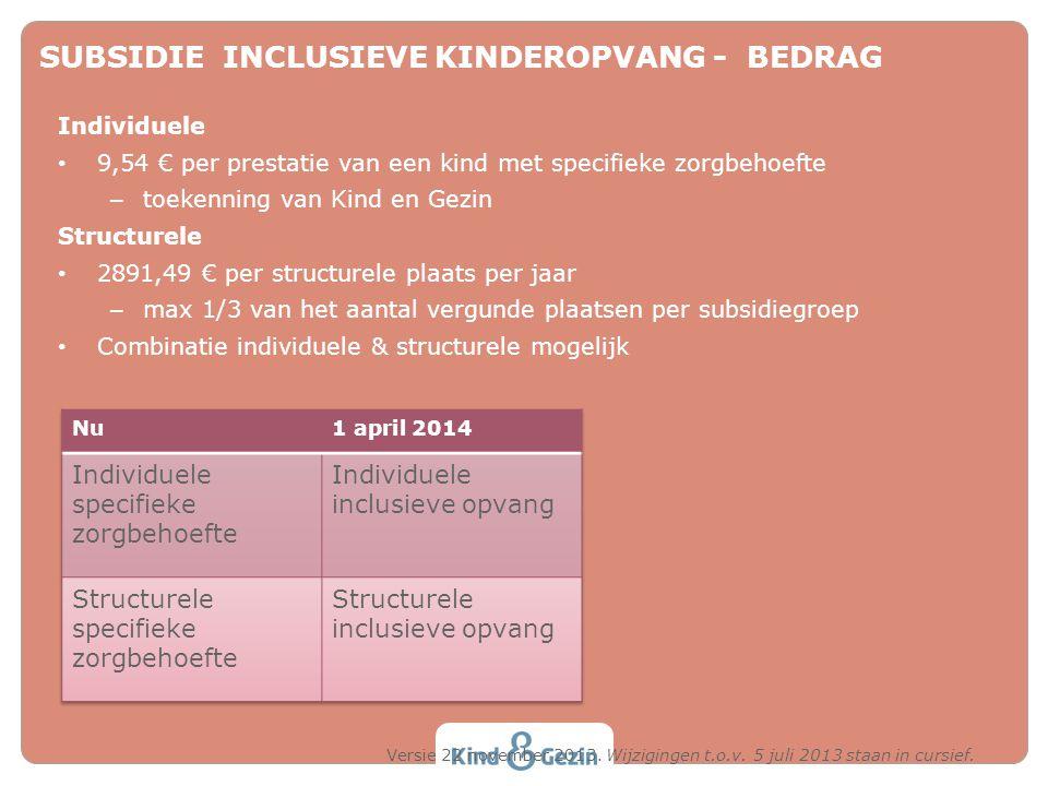 SUBSIDIE INCLUSIEVE KINDEROPVANG - BEDRAG