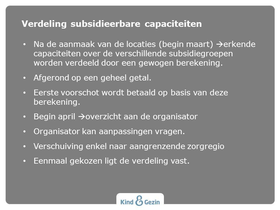 Verdeling subsidieerbare capaciteiten