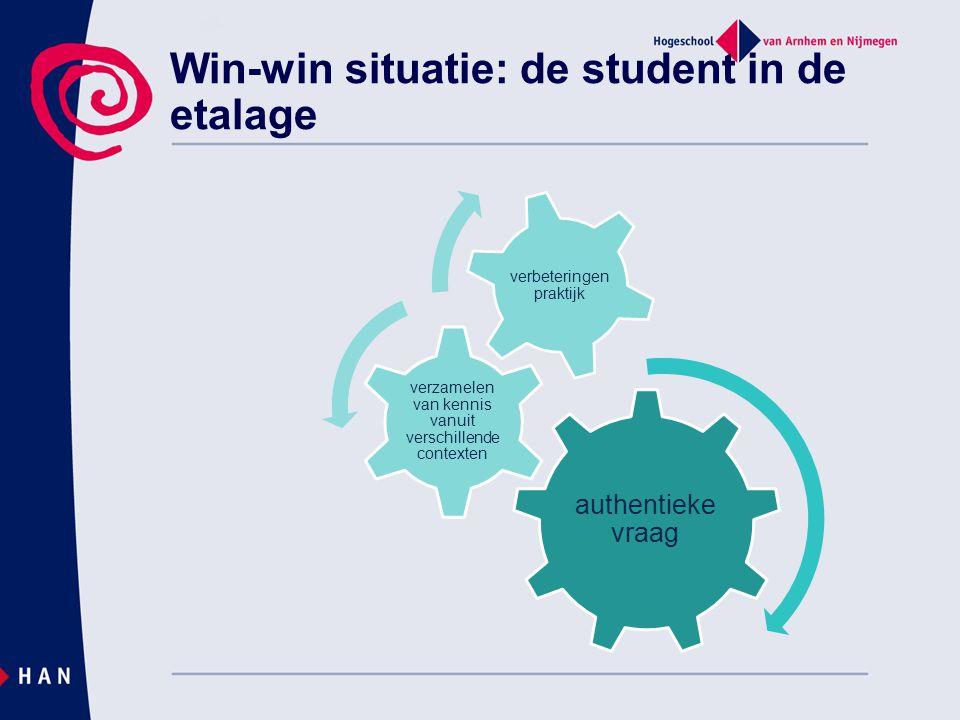 Win-win situatie: de student in de etalage