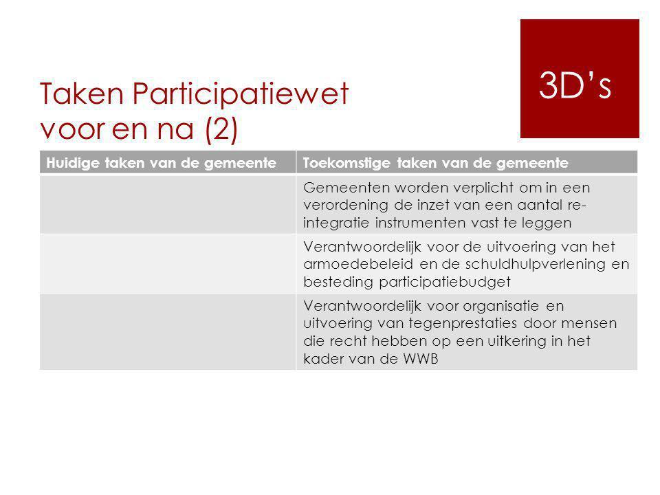 Taken Participatiewet voor en na (2)