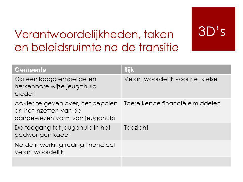 Verantwoordelijkheden, taken en beleidsruimte na de transitie