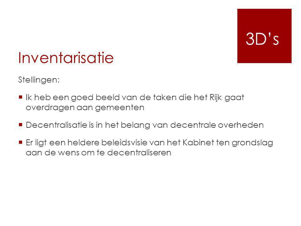 3D's Inventarisatie Stellingen: