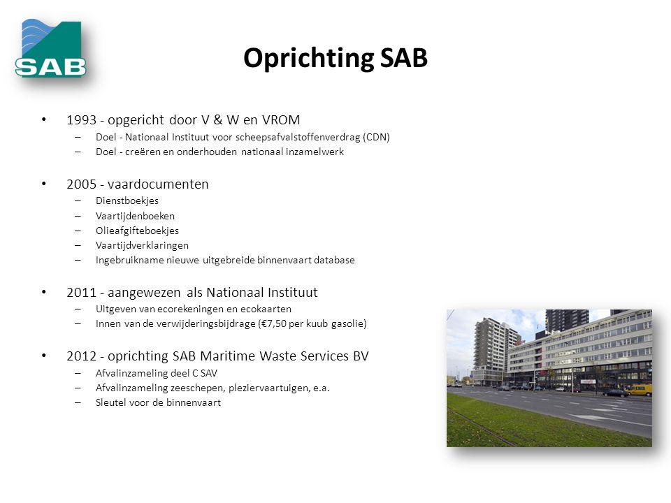 Oprichting SAB 1993 - opgericht door V & W en VROM