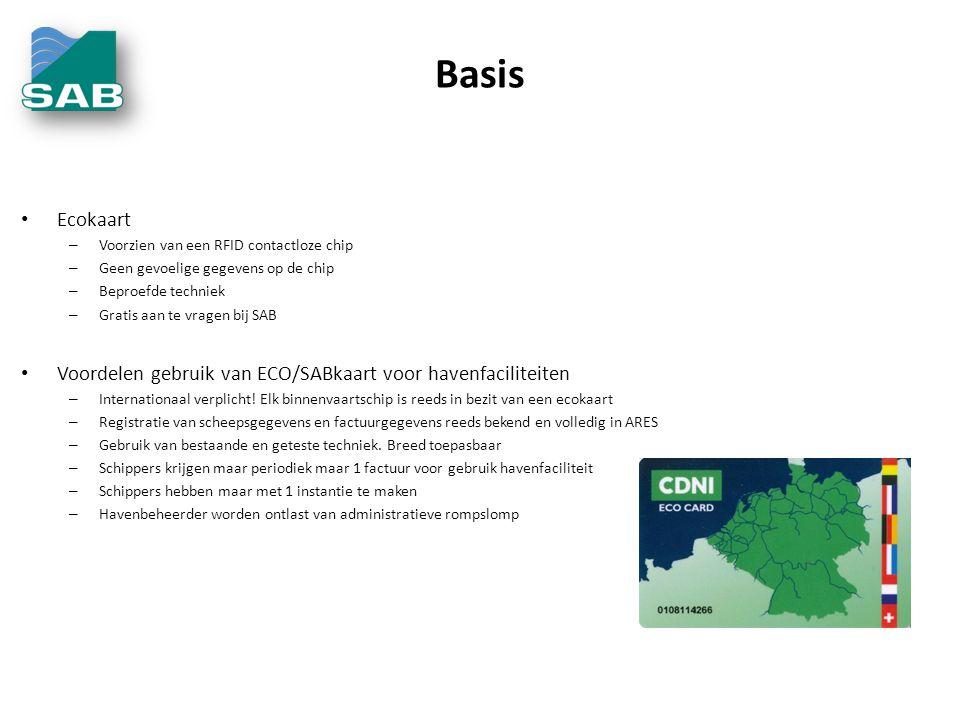 Basis Ecokaart. Voorzien van een RFID contactloze chip. Geen gevoelige gegevens op de chip. Beproefde techniek.
