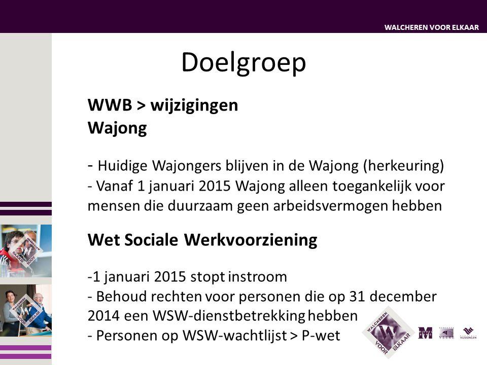 Doelgroep WWB > wijzigingen Wajong