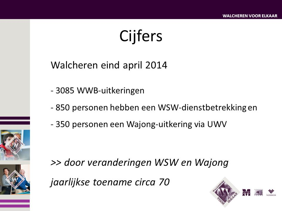 Cijfers Walcheren eind april 2014