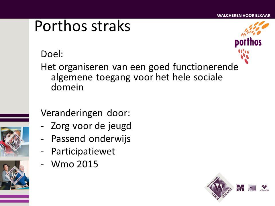 Porthos straks Doel: Het organiseren van een goed functionerende algemene toegang voor het hele sociale domein.