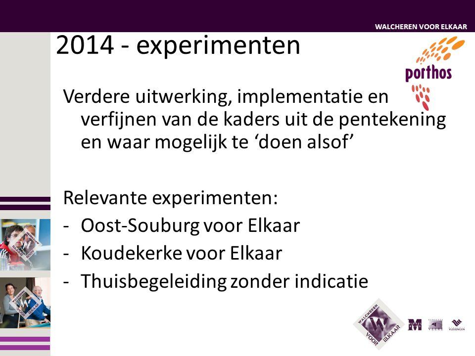 2014 - experimenten Verdere uitwerking, implementatie en verfijnen van de kaders uit de pentekening en waar mogelijk te 'doen alsof'