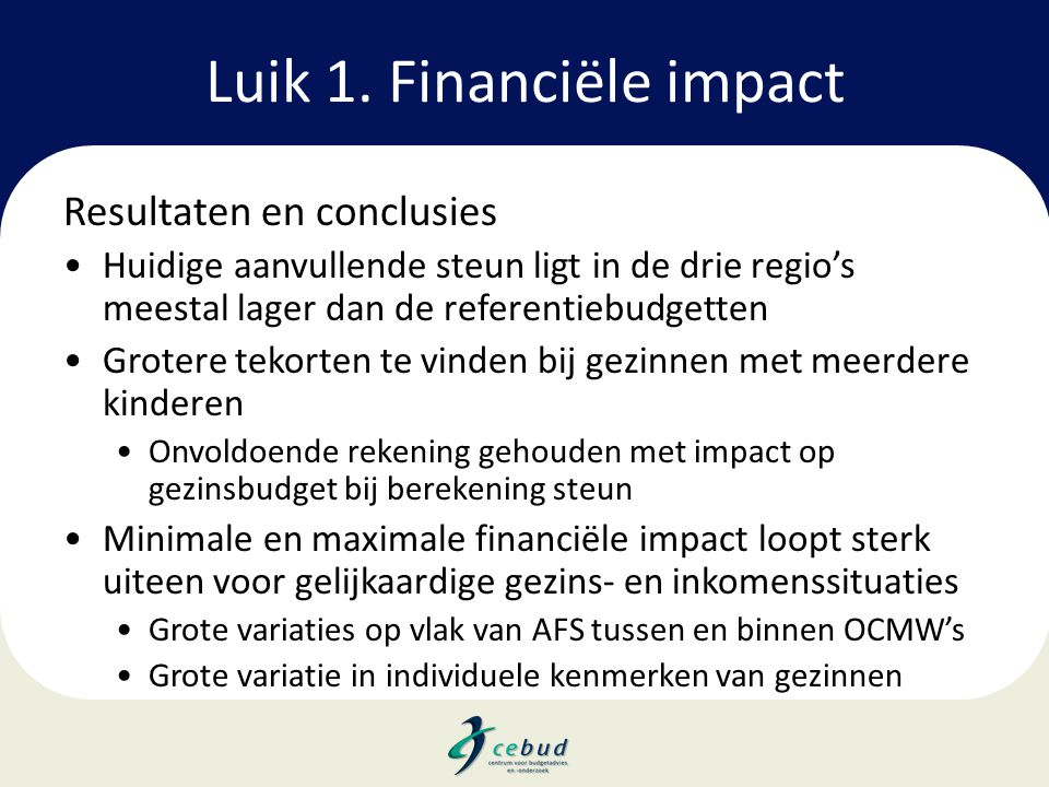 Luik 1. Financiële impact