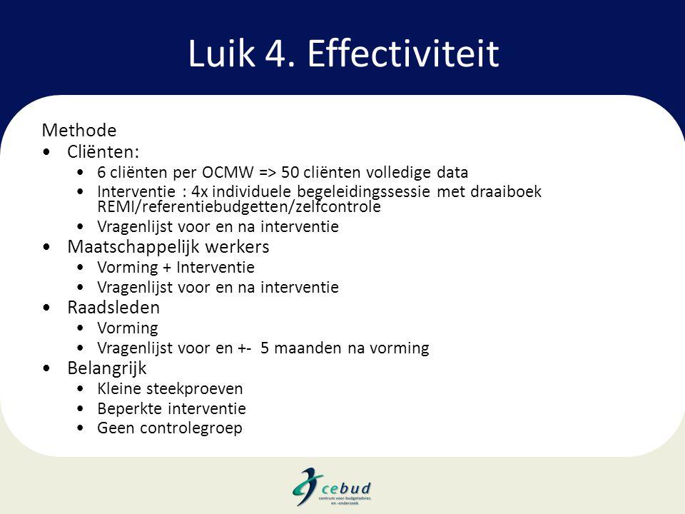 Luik 4. Effectiviteit Methode Cliënten: Maatschappelijk werkers