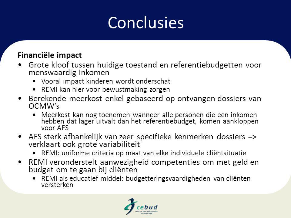 Conclusies Financiële impact