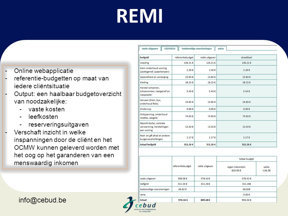REMI info@cebud.be Online webapplicatie