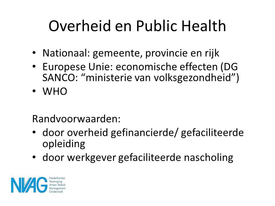 Overheid en Public Health