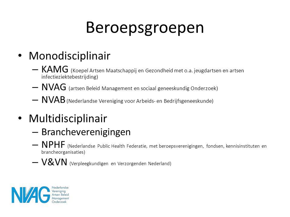 Beroepsgroepen Monodisciplinair Multidisciplinair