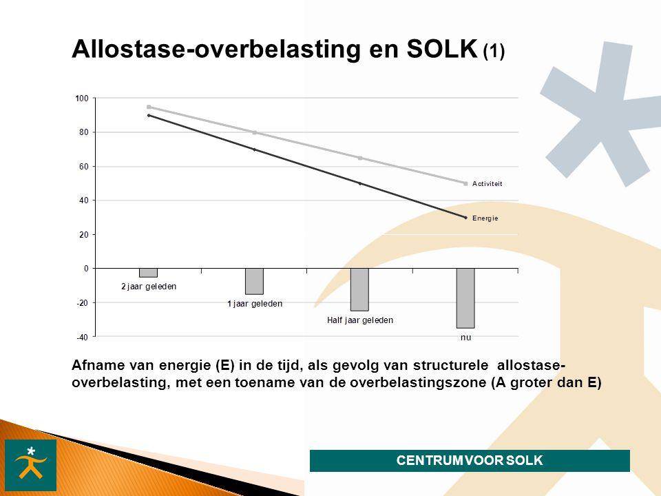 Allostase-overbelasting en SOLK (1)