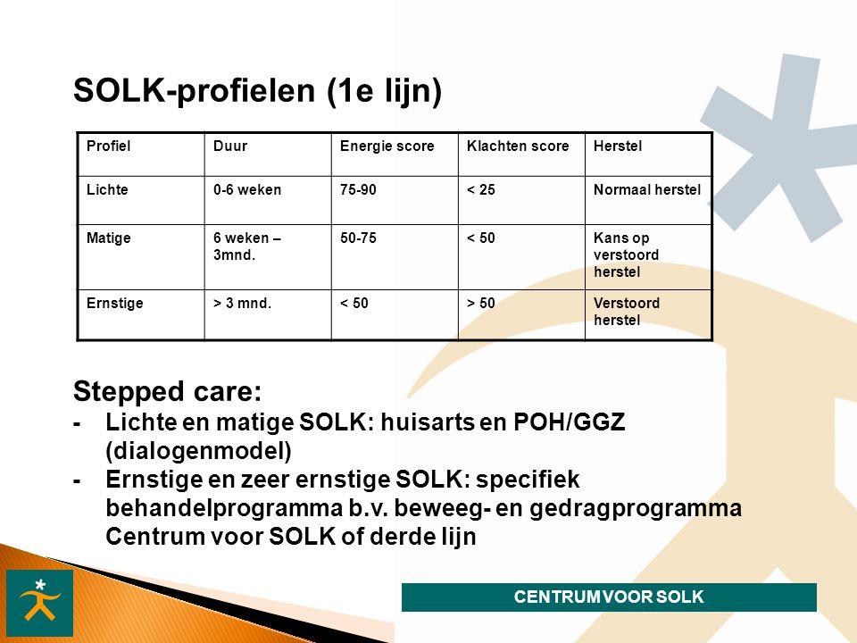 SOLK-profielen (1e lijn)