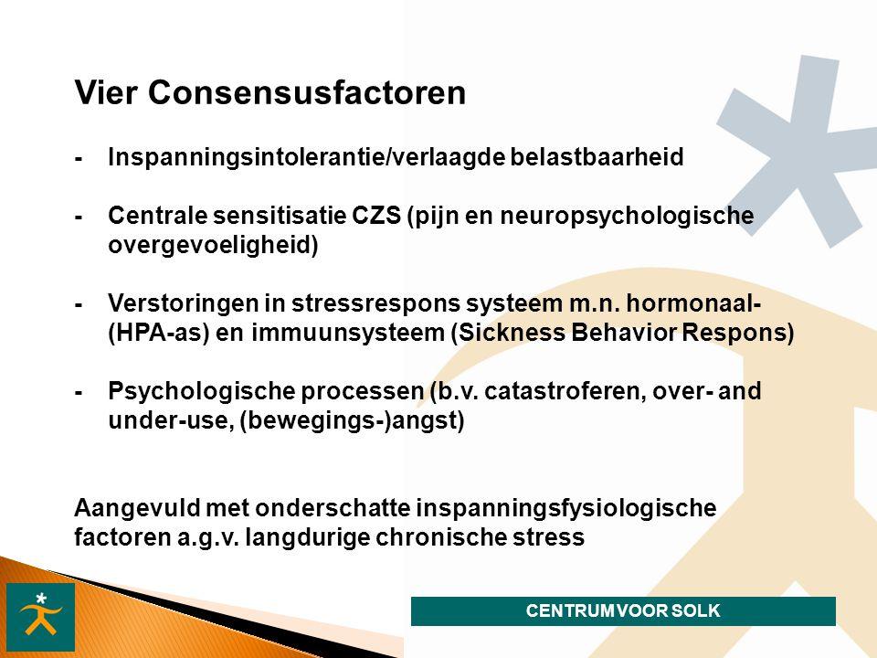 Vier Consensusfactoren