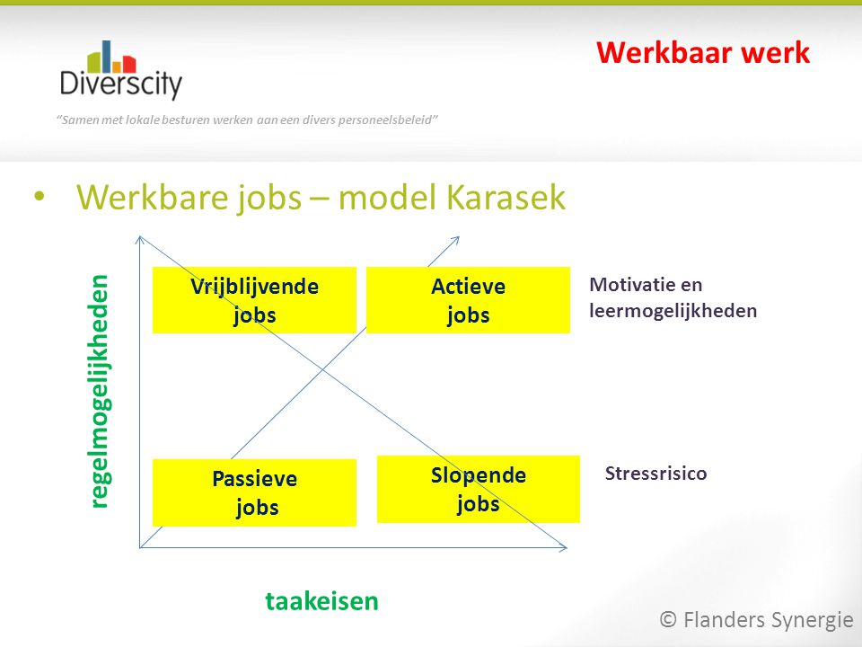 Werkbare jobs – model Karasek