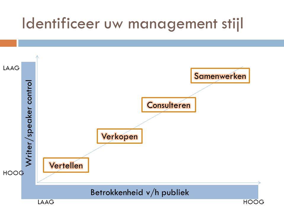 Identificeer uw management stijl