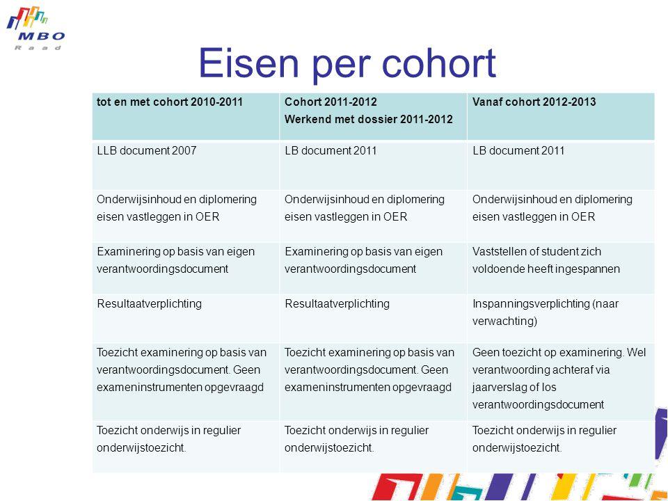 Eisen per cohort tot en met cohort 2010-2011 Cohort 2011-2012